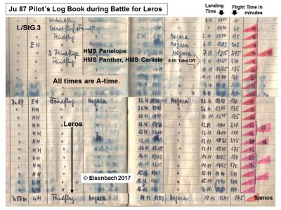 Unteroffizier Fritz Eisenbach Flight Log Battle Aegean Sea 1943