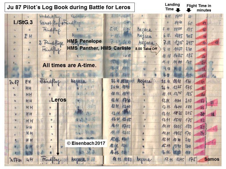 Unteroffizier Fritz Eisenbach Flight Log Battle Aegean Sea 1943