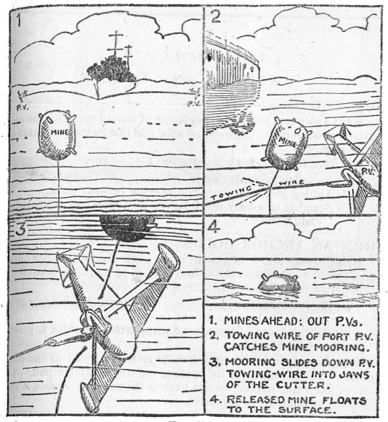 Paravane_mine-sweeping_(Seaman's_Pocket-Book,_1943)