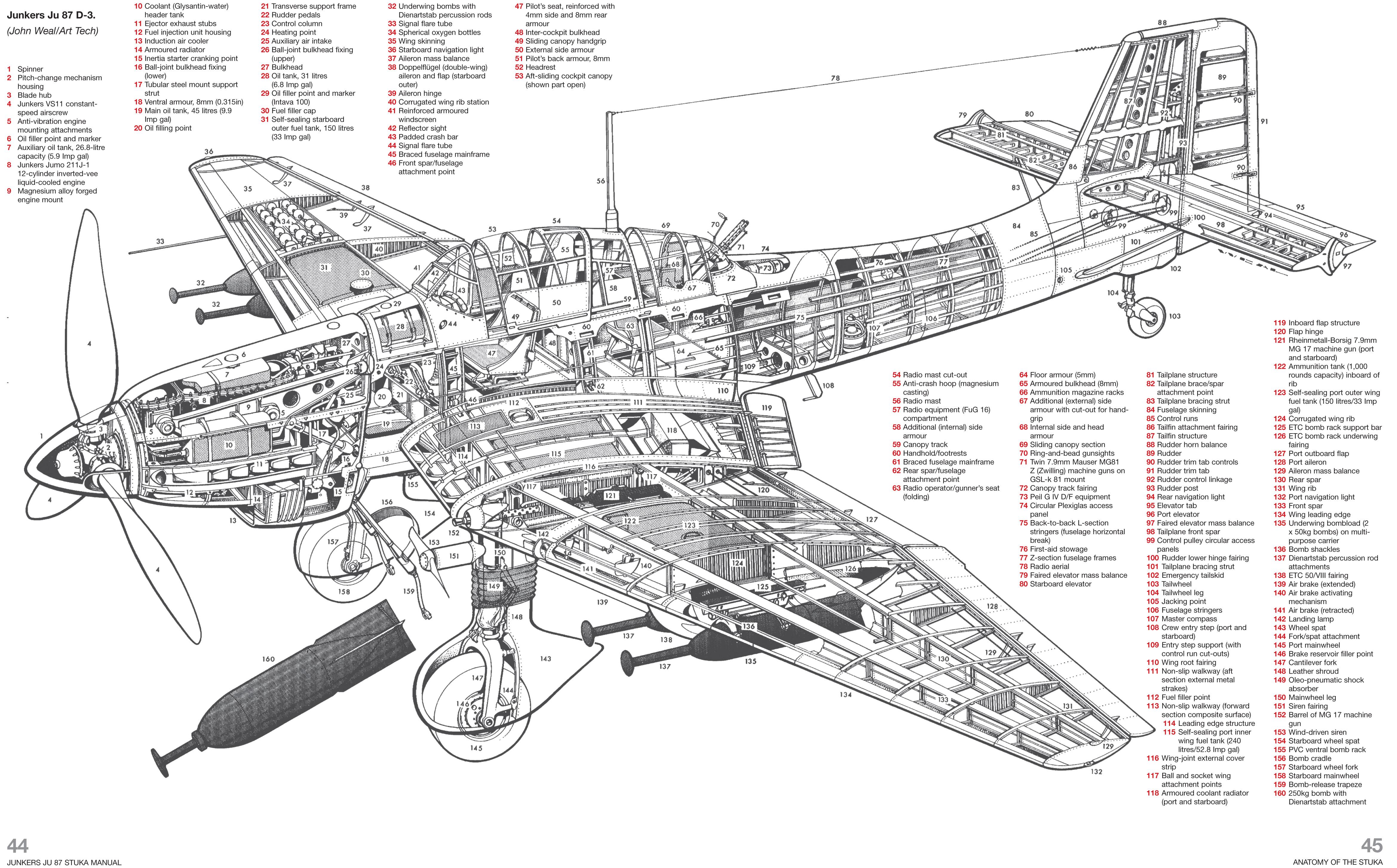 Junkers Ju 87 Stuka Manual_3