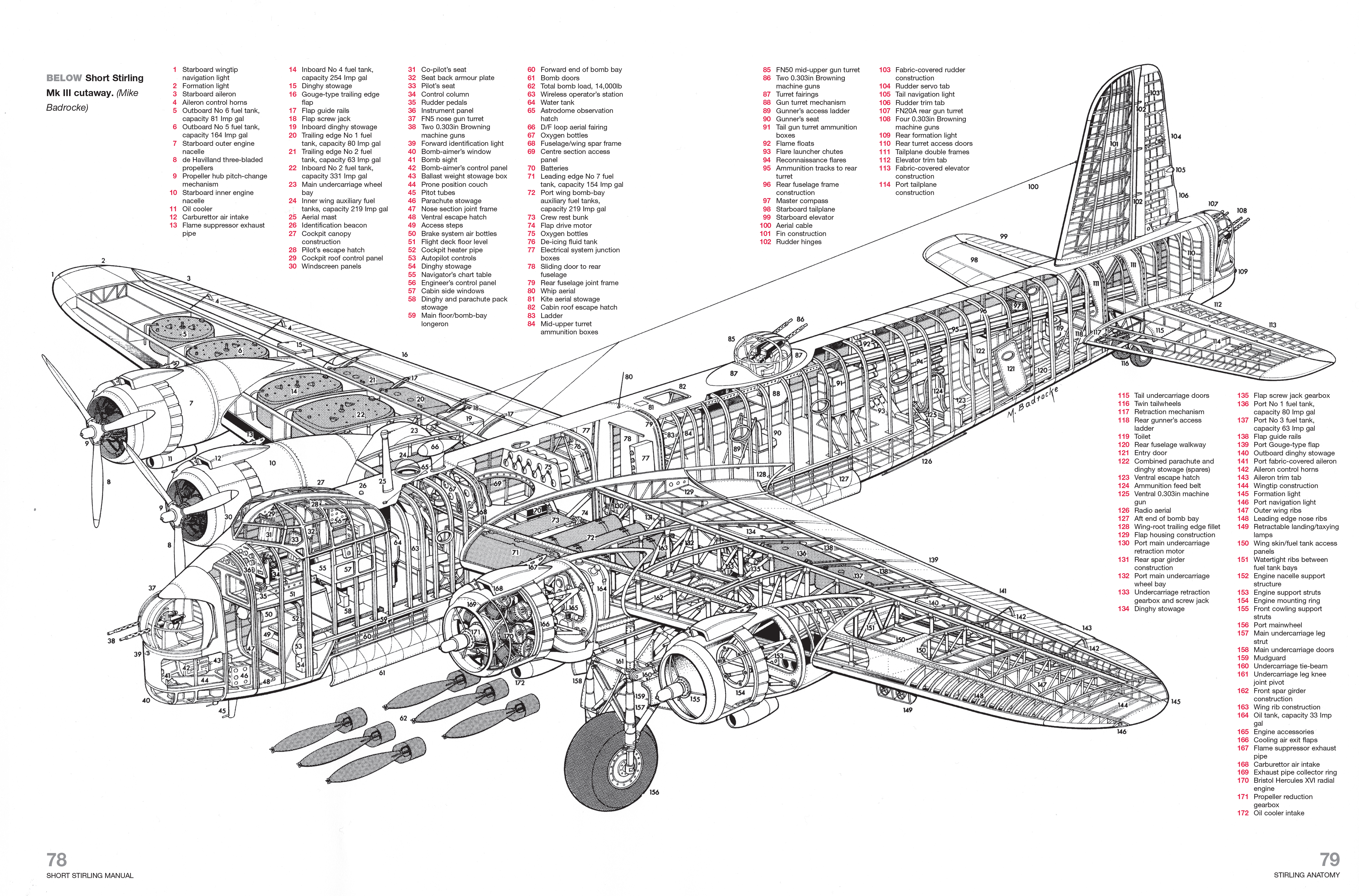 Short Stirling Manual_4