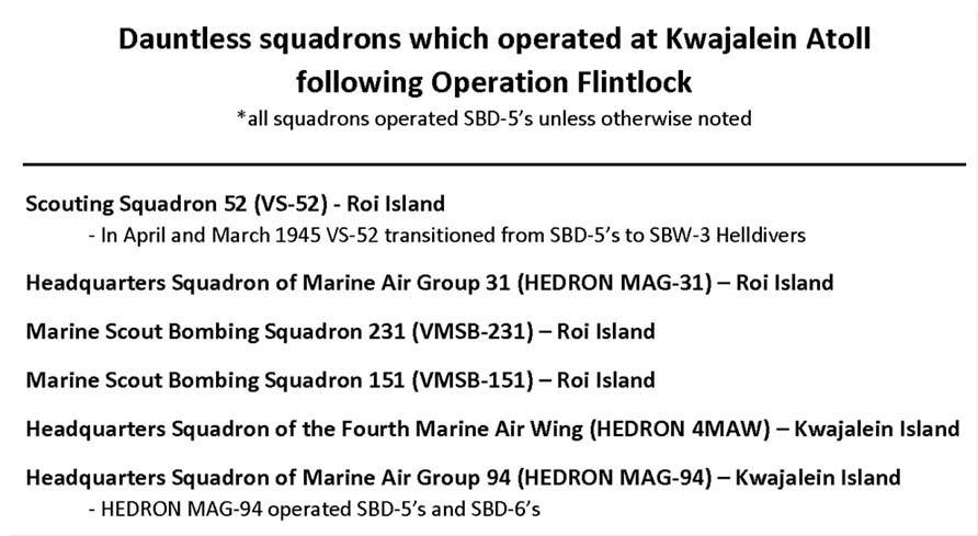 SBD_squadron_chart_Kwajalein_Atoll