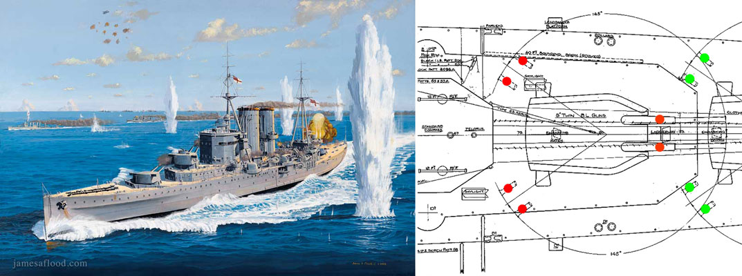 Left: A painting commissioned by Kevin Denlay of HMS Exeter's last moments entitled Fight It Out by artist James Flood. Right: To prove beyond doubt the extreme angle Exeter's main guns could traverse – as they were found to be on the wreck and as shown in the painting - note this crop from Exeter's official plan schematic. Red dots indicate B turrets guns could traverse to within less than 2m / 6ft of the main bridge superstructure; Green dots show A turrets guns could almost touch the forward single-level deckhouse!